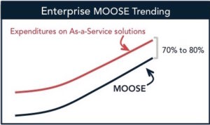 moose_trending